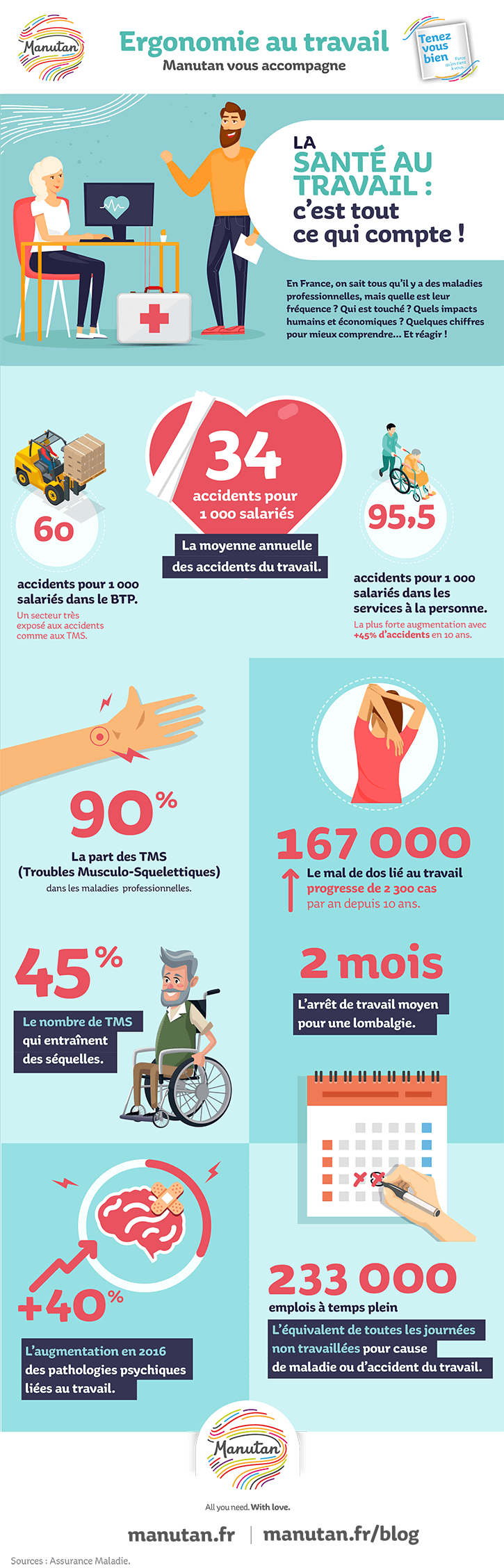 Infographie : La santé c'est tout ce qui compte