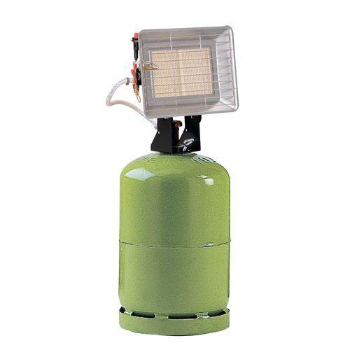 Chauffage radiant au gaz propane portable - Chauffage radiant gaz ...