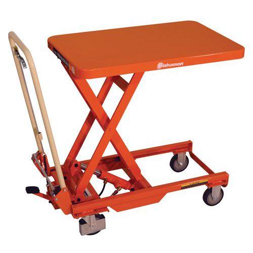 table l vatrice mobile bishamon force 150 et 300 kg. Black Bedroom Furniture Sets. Home Design Ideas