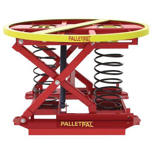 Table élévatrice ergonomique à niveau constant - Capacité 2040 kg