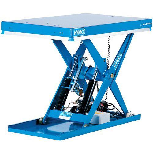 Table l vatrice fixe ax force 400 2000 kg for Table exterieur lourde