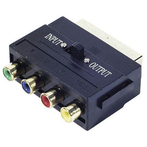 Adaptateur Péritel vers YUV et RCA Composite
