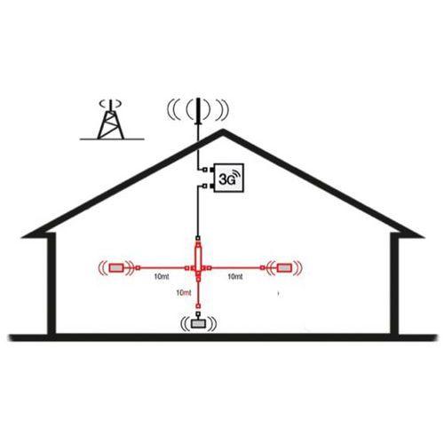 Set d'extension d'amplifictateur 3G-UMTS - 2 antennes suppl