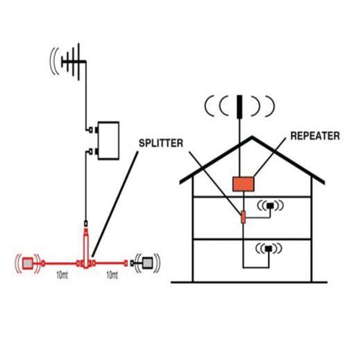 Set d'extension d'amplifictateur 4G-LTE - 1 antenne suppl.