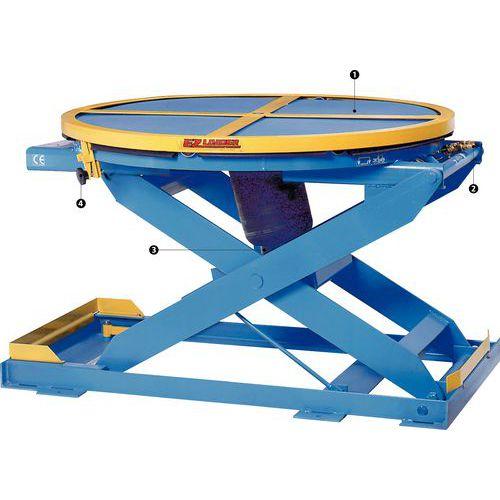 Table l vatrice ergonomique fixe niveau constant for Table elevatrice