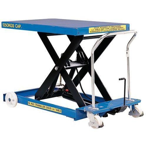 table l vatrice mobile force 1 250 kg. Black Bedroom Furniture Sets. Home Design Ideas
