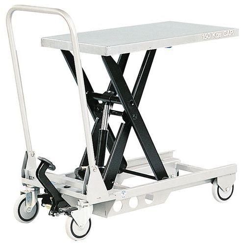 Mini Table L Vatrice Mobile Force 150 Kg