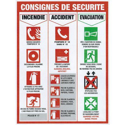 Panneau de signalisation réglementaire - Consignes de sécurité
