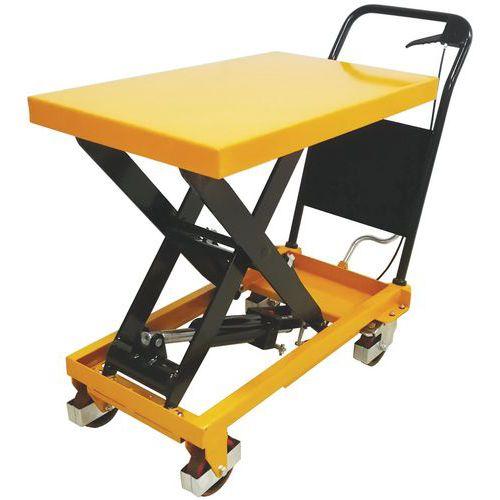 Table élévatrice mobile - Capacité 500 kg - Manutan
