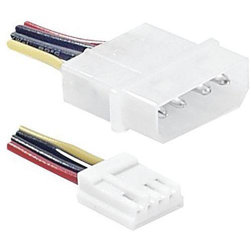 Câble d'alimentation Molex et Floppy - 20 cm