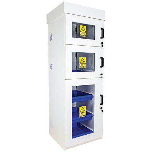 Armoire de sécurité anti-corrosion - Mélaminé - Trionyx